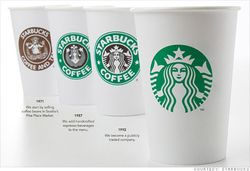 Starbucks_new_logo_top