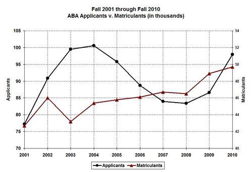ABA.Matrics.v.Apps