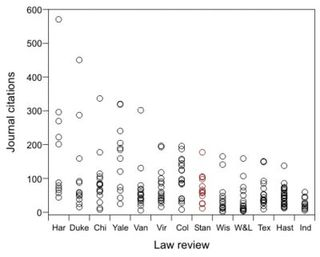 Law_review_longitude