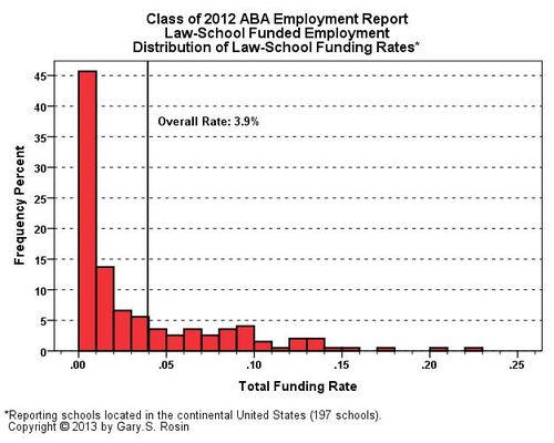 ABA.2012.Funded.Total